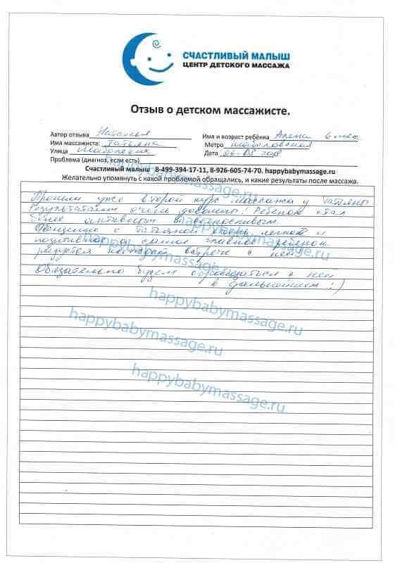 массаж Шаболовка